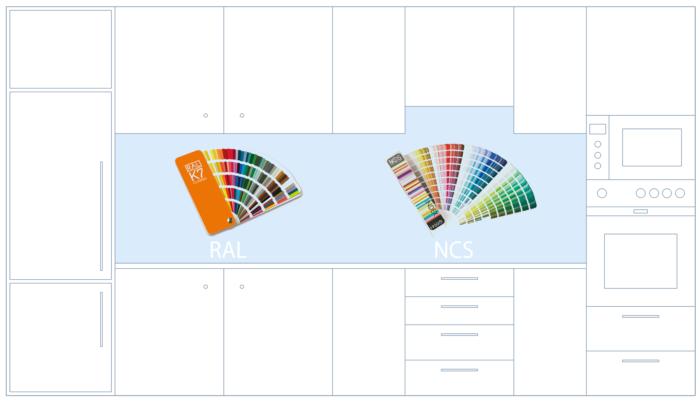 Glasrückwand in RAL oder NCS Farben